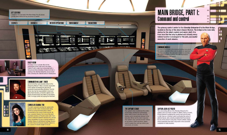 Star Trek The Next Generation On Board The U S S